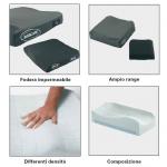 Cuscino antidecubito Matrx Flo-tech Lite Visco Invacare