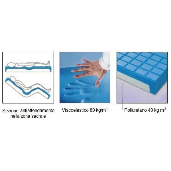 Materasso antidecubito zona talloni Viscoflex Wimed P161MFPPMHI