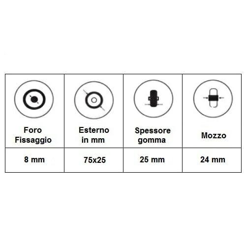 06033021 Ruota 3′ senza LED trasparente
