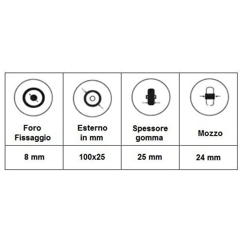 06033128 Ruota 4′ senza LED trasparente