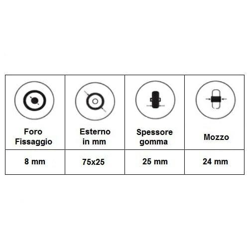 06069008 Ruota 3′ senza LED gomma nera