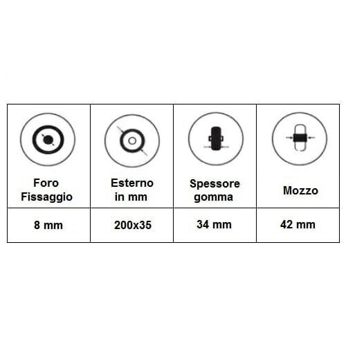 06033042 Ruota 8′ lenticolare in gomma nera profilo piatto
