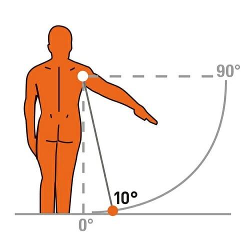 Supporto per spalla con abduzione TOPIII-S 10°