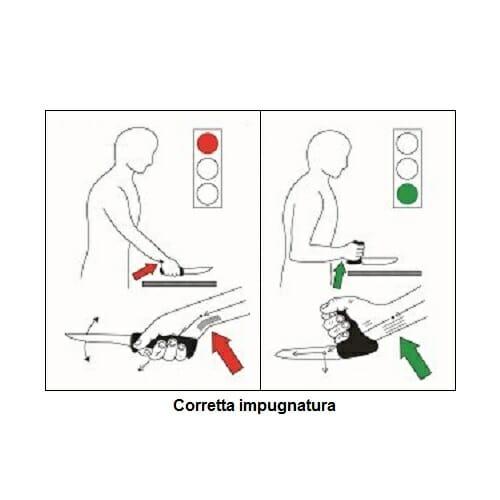 Coltello ergonomico Allmobility