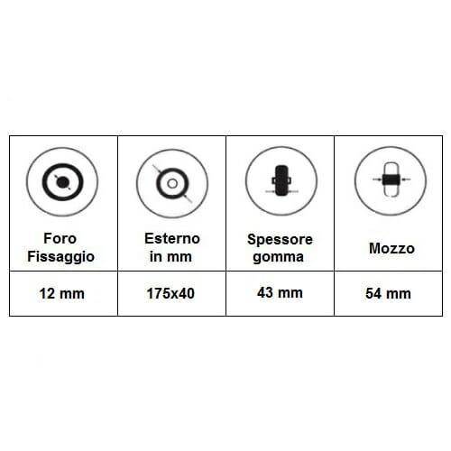 06069025 Ruota 175×40 poliuretanica