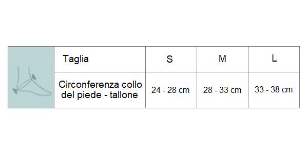 Cavigliera Malleolite Ro+Ten
