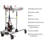 Stabilizzatore BURE ELETTRICO 900110 Mediland_a